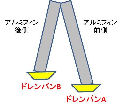 ドレンパン構造